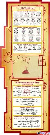 Стенд в кабинет Математики Математика вокруг нас с формулами  2506*957мм Изображение #5