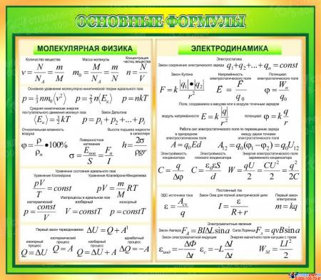 Стенд Основные формулы молекулярной физики, электродинамики в золотисто-зелёных тонах 800*700 мм