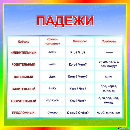 Стенд Падежи в кабинет русского языка 550*550 мм