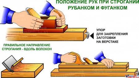 Стенд-композиция Строгание древесины в кабинет трудового обучения 1680*1110 мм Изображение #5