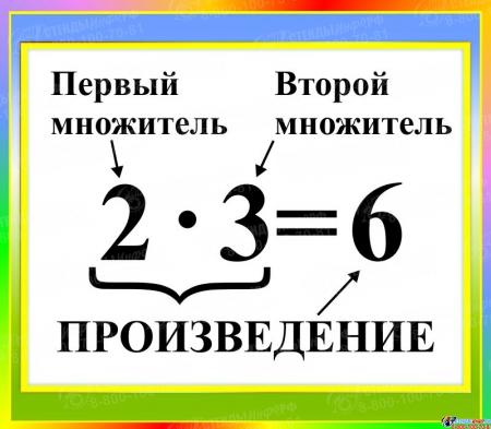Стенд Произведение для начальной школы в зелено-голубых тонах  400*350мм