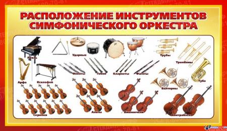 Стенд Расположение инструментов симфонического оркестра для кабинета музыки 900*520мм