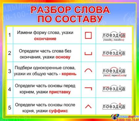 Стенд Разбор слова по составу для начальной школы в радужных тонах 400*350 мм