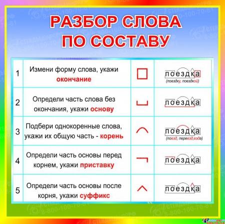 Стенд Разбор слова по составу в кабинет русского языка 550*550 мм