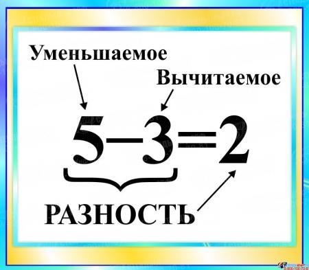 Стенд Разность для начальной школы в бирюзовых тонах 400*350мм