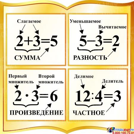 Стенд с названиями компонентов сложения, вычитания, умножения, деления в форме книги в золотистых тонах 550*550мм