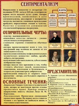 Стенд Сентиментализм в искусстве и литературе 300*400 мм