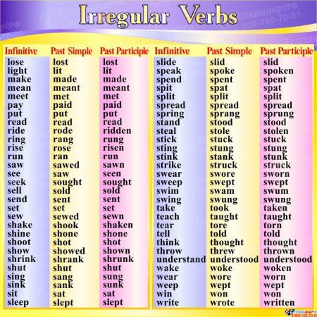 Стенд Irregular Verbs  для кабинета английского в желто-фиолетовых тонах  1700*850мм Изображение #1