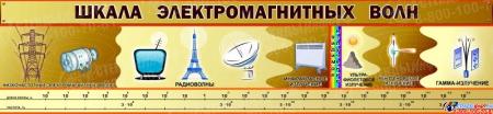 Стенд Шкала электромагнитных волн для кабинета физики в коричневых тонах 2000*460мм