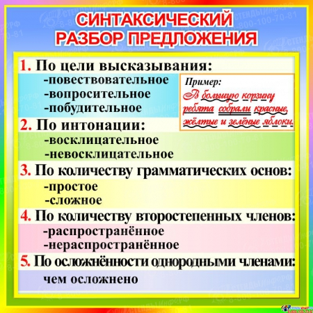 Стенд Синтаксический разбор предложения в кабинет русского языка 550*550 мм