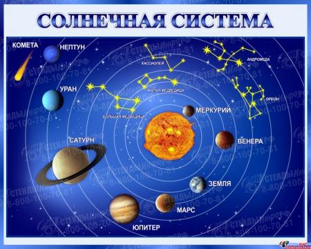 Стенд Солнечная система 1000*800 мм