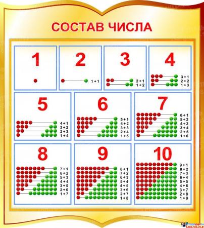 Стенд Состав числа для начальной школы в стиле Осень 400*440мм