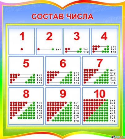 Стенд Состав числа для начальной школы в стиле Радуга знаний 400*440мм