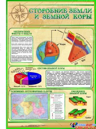 Стенд Строение Земли и земной коры в кабинет Географии в золотисто-зелёных тонах 700*1000 мм