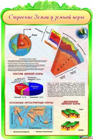 Стенд Строение Земли в кабинет географии 600*900мм