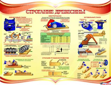 Стенд Строгание древесины в кабинет трудового обучения 910*700мм