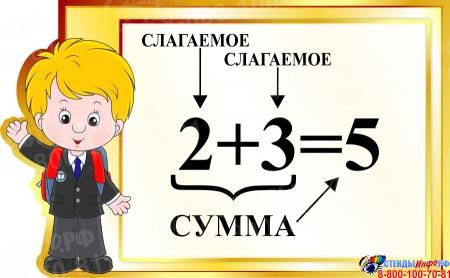 Стенд Сумма для начальной школы в золотистых тонах 570*350мм