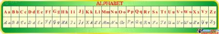 Стенд Таблица Алфавит  для кабинета французского языка 1950*300мм
