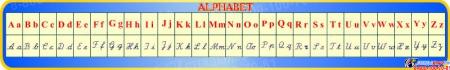 Стенд Таблица Алфавит  для кабинета французского языка в сине-голубых тонах 1950*300мм