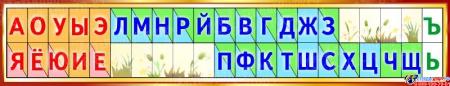 Стенд Таблица алфавит в золотистых тонах 1250*240мм