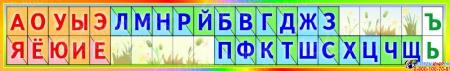Стенд таблица гласные и согласные  для кабинета  начальной школы 1250*200 мм