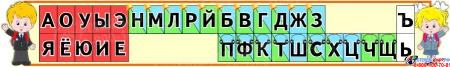 Стенд Таблица гласные и согласные со звоночками и наушниками для кабинета начальной школы 1390*200 мм