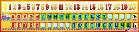 Стенд таблица гласные согласные и цифры для начальной школы Паровозик в оранжевых тонах 1500*350мм