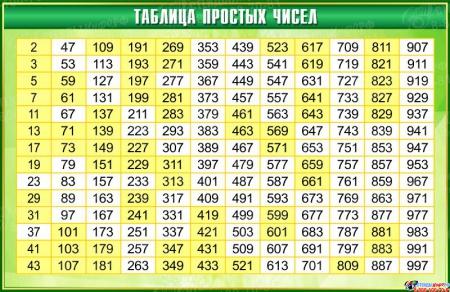 Стенд Таблица простых чисел в золотисто-зелёных тонах 1000*650мм