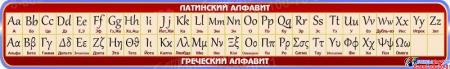 Стенд Таблица с Латинским и Греческим алфавитом для кабинета математики в бордовых тонах 1950*300мм