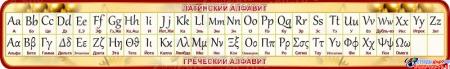 Стенд Таблица с Латинским и Греческим алфавитом в золотисто-бордовых тонах 1950*300мм