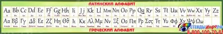 Стенд Таблица с Латинским и Греческим алфавитом в золотисто-зеленых тонах 1950*300 мм