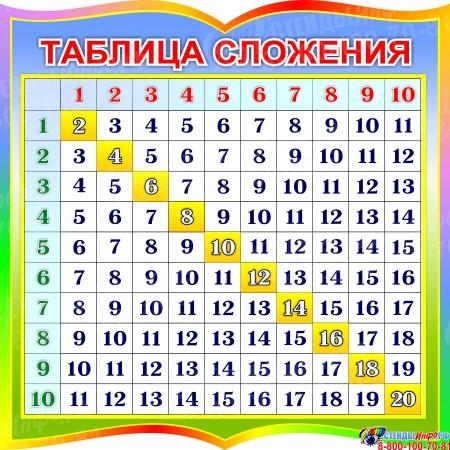 Стенд Таблица сложения для начальной школы в радужных тонах 550*550мм