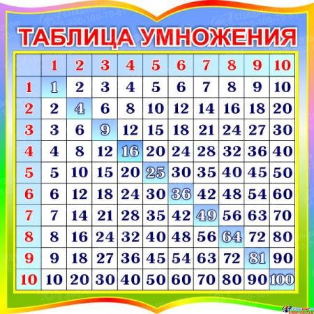 Стенд Таблица умножения для начальной школы в радужных тонах 550*550мм