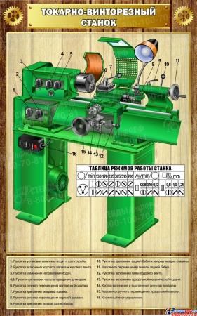 Стенд Токарно-винторезный станок для кабинета трудового обучения 500*800 мм