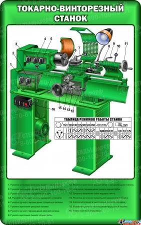 Стенд Токарно-винторезный станок в зелёных тонах 500*800 мм