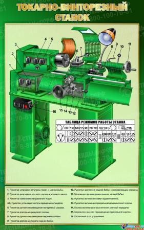 Стенд Токарно-винторезный станок в золотисто-зелёных тонах 500*800 мм