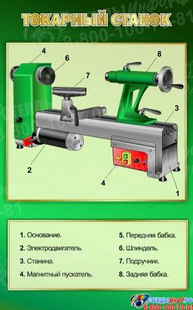 Стенд Токарный станок в кабинет труда 500*800 мм