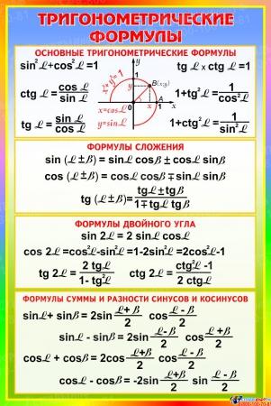 Стенд Тригонометрические формулы   630*940 мм