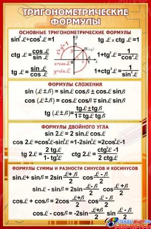 Стенд Тригонометрические формулы в золотисто-бордовых тонах 430*650 мм