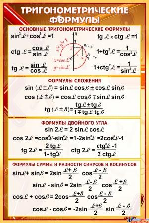 Стенд Тригонометрические формулы в золотисто-бордовых тонах 630*940 мм
