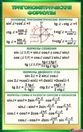Стенд Тригонометрические формулы в золотисто-зелёных тонах  530*840 мм