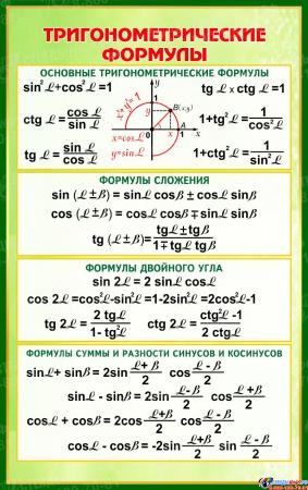 Стенд Тригонометрические формулы в зелено-золотистых тонах  530*840 мм