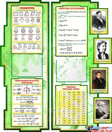 Стендовая композиция Математика вокруг нас с формулами и портретами в зелёных тонах 2506*957мм Изображение #3