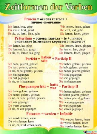 Стенд Zeitformen der Verben в кабинет немецкого языка в золотисто-зелёных тонах 550*770 мм