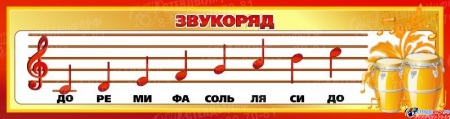 Стенд Звукоряд для кабинета музыки 1500*400мм