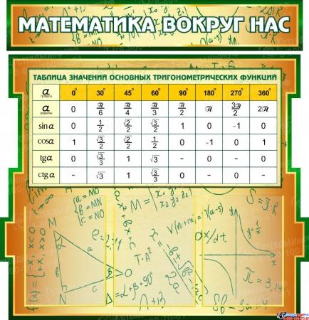 Стенд в кабинет Математики Математика вокруг нас с формулами в золотисто-зелёных тонах  2506*957мм Изображение #3