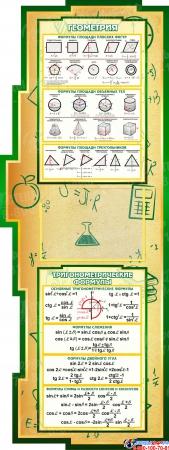 Стенд в кабинет Математики Математика вокруг нас с формулами в золотисто-зелёных тонах  2506*957мм Изображение #4