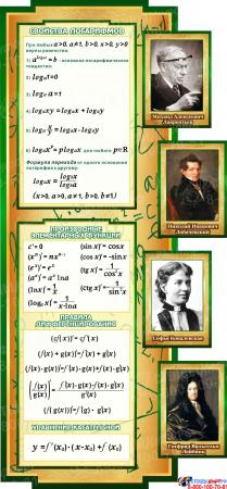 Стенд в кабинет Математики Математика вокруг нас с формулами в золотисто-зелёных тонах  2506*957мм Изображение #5