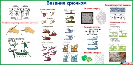 Стенд Современные виды рукоделия для кабинета трудового обучения в золотисто-оливковых тонах Изображение #1